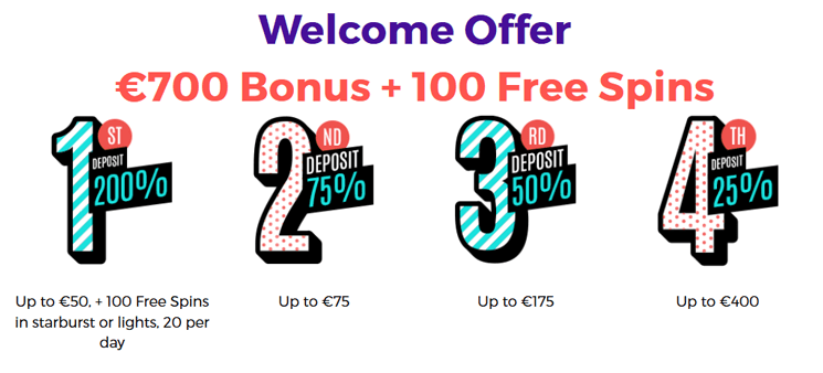 CasinoPop Bonuses and gifts