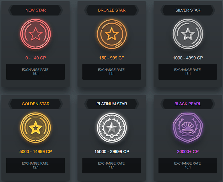 Golden Star casino level system of rewards
