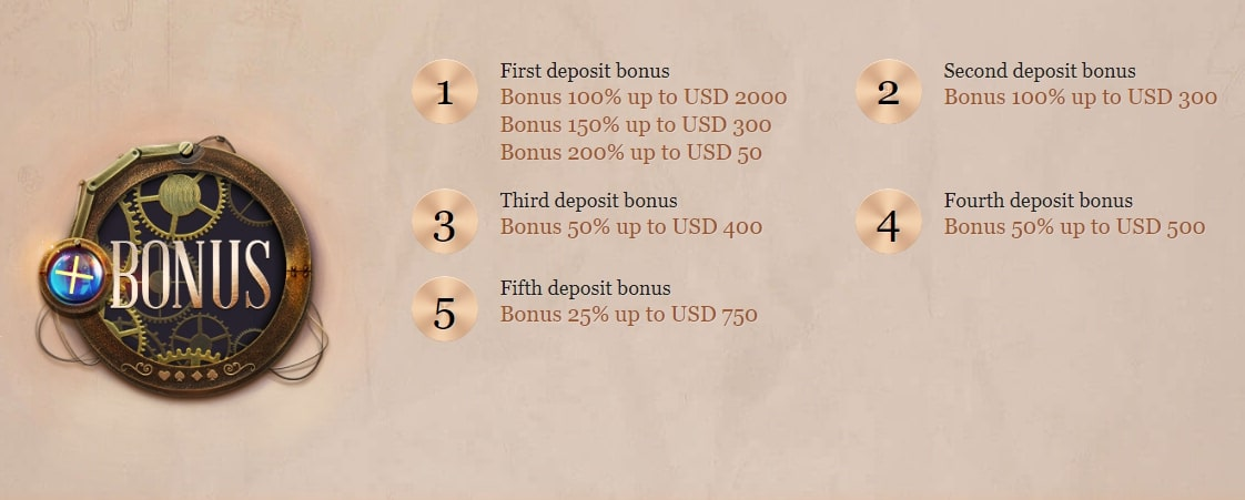 JoyCasino Bonuses And Promotions